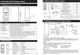 96223w cp ip video door phone user manual users manual lb