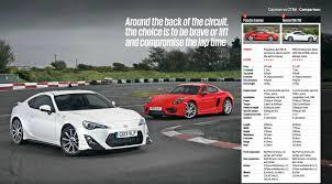 nissan 370z vs brz autocar toyota gt86 vs porsche cayman scion fr s forum subaru