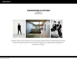 china international fashion distribution and brand management busines u2026