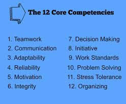 Definition Of Skills Resume 12 Core Competencies