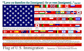 African Flags And Their Countries Obama U2013 Undocumented Immigrants U0027 Lincoln Inquirer Net