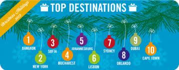 travel trends holidays 2012 edreams travel