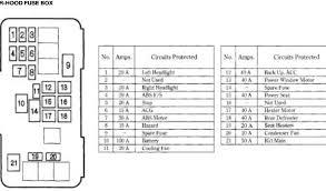 civic fuse box wiring diagram byblank