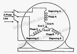 phasor generator wiring diagram 28 images synchronous machine
