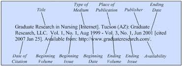 journals on the internet citing medicine ncbi bookshelf