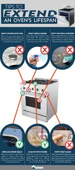 what s the best way to clean high gloss kitchen units tips to extend your oven s lifespan