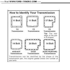 ford f150 transmission identification codes 1984 which transmission ford f150 forum community of ford