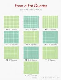 Ideas For Christmas Fat Quarters by How Many Fat Quarters Do I Need For A Quilt Top Quilt Sizes