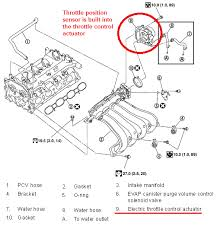 2012 nissan versa fuse box diagram nissan wiring diagrams for