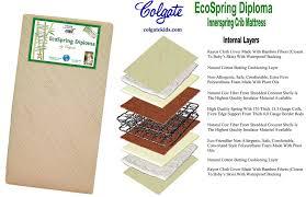 Colgate Classica Iii Foam Crib Mattress Mattresses Colgate Eco Classica Iii Reviews Colgate Mattress