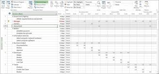 resource capacity planning template eliolera com