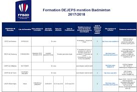 Calendrier Fdration Franaise De Fédération Française De Badminton Calendrier Des Formations