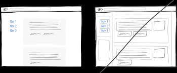 layout có nghia là gì tech blog