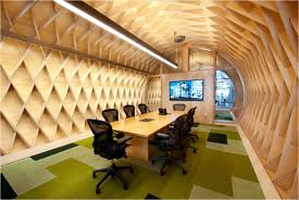 the dynamic impact of modern workspaces on your business my
