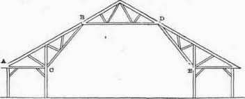 free wooden truss design software quick woodworking projects