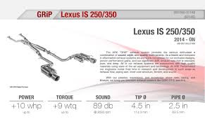 lexus is aftermarket parts ark grip lexus is 250 350 14 16