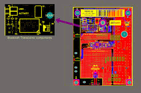 more about outputs online documentation for altium products