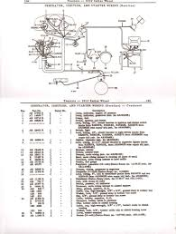 wiring diagram for 4020 john deere tractor the wiring diagram