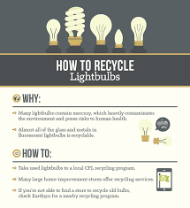 how to throw away light bulbs how to properly dispose of anything innov8tiv
