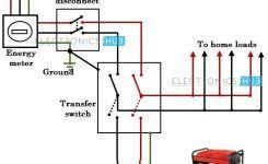 zmodo cat5 wiring diagram coax wiring diagram ethernet wiring