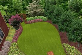 Pictures Backyard Landscaping Design Ideas DIY Plans - Backyard landscape design pictures
