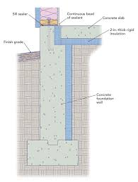Types Of Foundations For Homes Insulating A Slab On Grade Fine Homebuilding