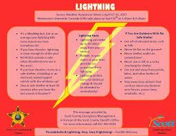 Minnesota how fast does lightning travel images Emergency siren test today unprecedented warm streak for usa GIF