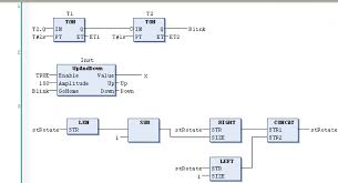 functional block diagram of plc u2013 readingrat net