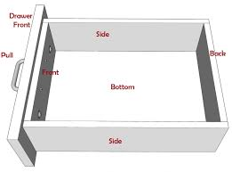 kitchen cabinet drawer boxes top photo of how to make cabinet drawers how tos diy how to make