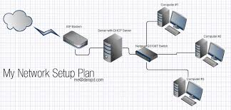 Home Server Network Design How To Plan A Home Network Home Design And Style