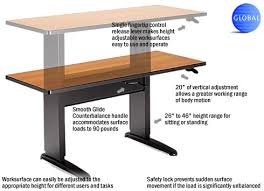 height adjustable desk legs counter balanced sit stand desks