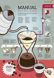 espresso coffee clipart 235 best vintage coffee images on pinterest vintage coffee