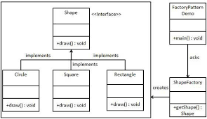 tutorialspoint uml class diagram uml diagram and methods tc1019 fall 2016