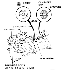 solved how to instal timming belt on a 1993 honda civic fixya