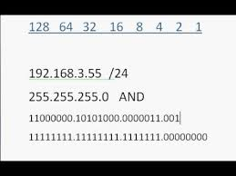 subnetting tutorial ccna subnetting cisco ccna part 1 the magic number youtube