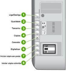 Excepcional Fórum HP - Reset Impressora HP Photosmart C4280 - Fórum dos  #ZB23