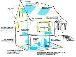 most efficient floor plans efficient house plans image of vita house plan energy efficient