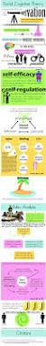 11 best developmental psychology images on pinterest educational