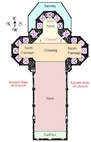 Catholic Church Floor Plans Inside Your Church