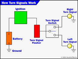 best turn signal flasher relay wiring diagram pictures inspiration