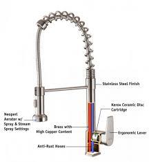 kitchen sink faucet leaking kitchen leaking faucet lovely moen faucet repair alluring kitchen