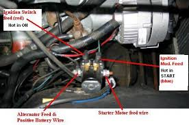 79 jeep cj7 ignition wiring diagram wiring diagram simonand