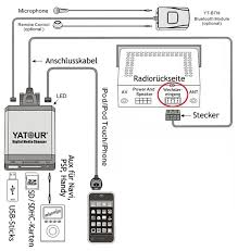 usb sd aux mp3 adapter ipad iphone ipod bluetooth amazon co uk