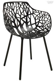 Janus Et Cie Outlet by Architecture U2013 The District And Design