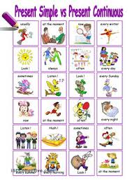 valme u0027s english corner review exercises 2ºeso present simple