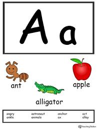recognize the sound of the letter a myteachingstation com
