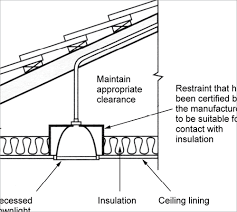 insulation a diagram shows the cross section of a roof with a