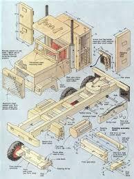 wooden truck wooden truck plans u2022 woodarchivist