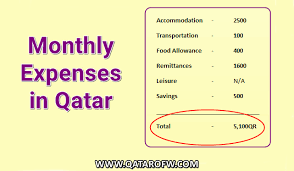 average cost of apartment my monthly expenses u0026 cost of living in qatar qatar ofw