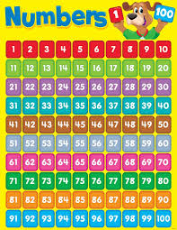 numbers 1 100 happy hound learning chart t 38336